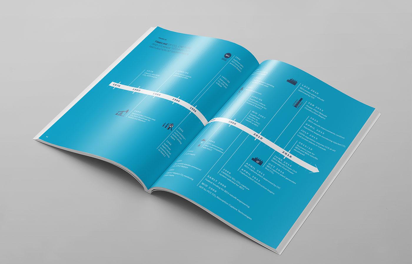 covetdesign_logo-design_branding_brochure-design_graphic-designer_vancouver_print_saskpower10