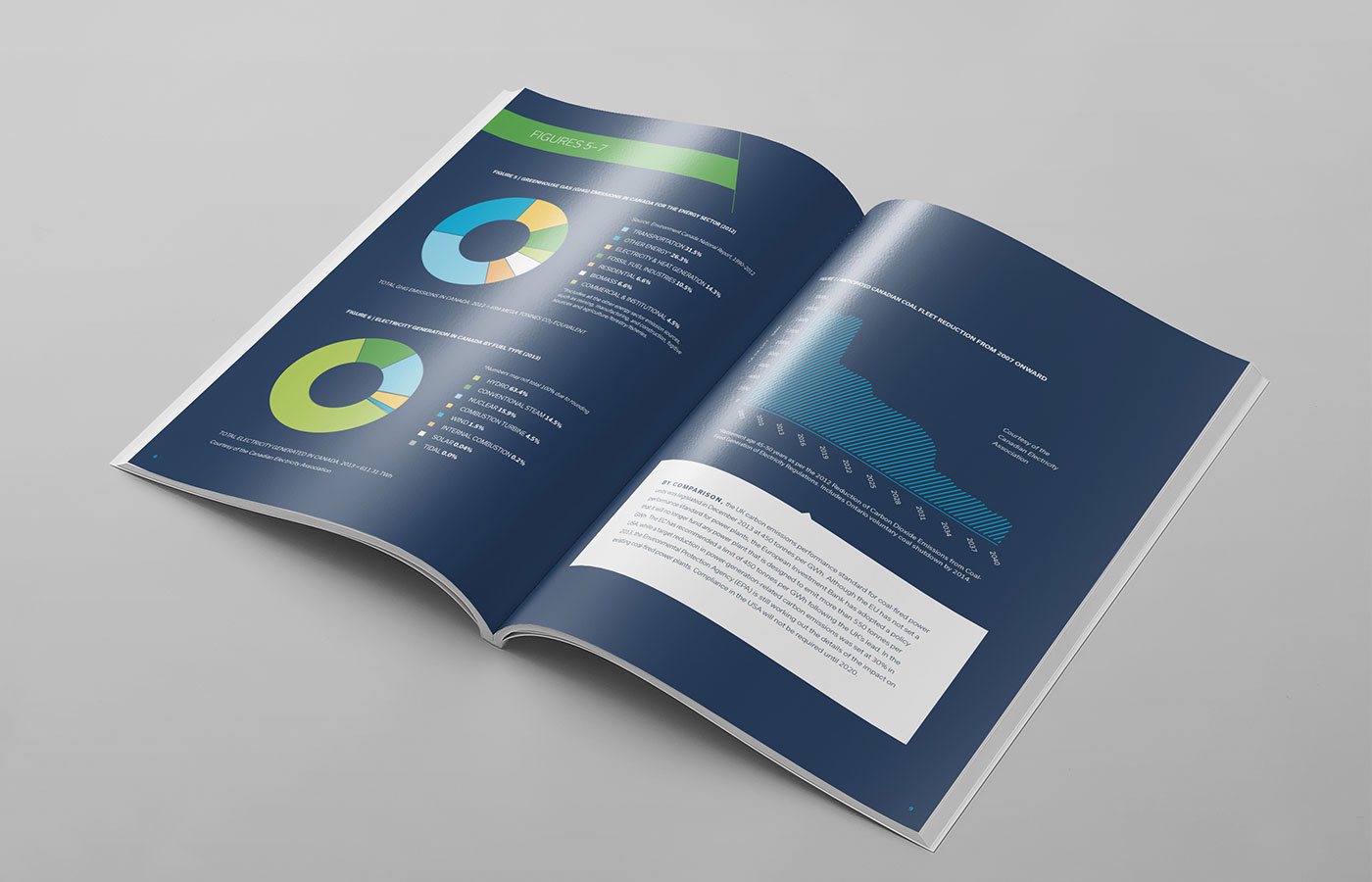 covetdesign_logo-design_branding_brochure-design_graphic-designer_vancouver_print_saskpower6